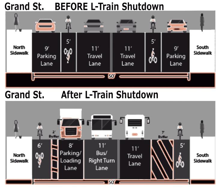 MTA ASP Grand St 002